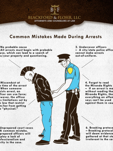 Common Arrest Mistakes Made During Arrests Infographic