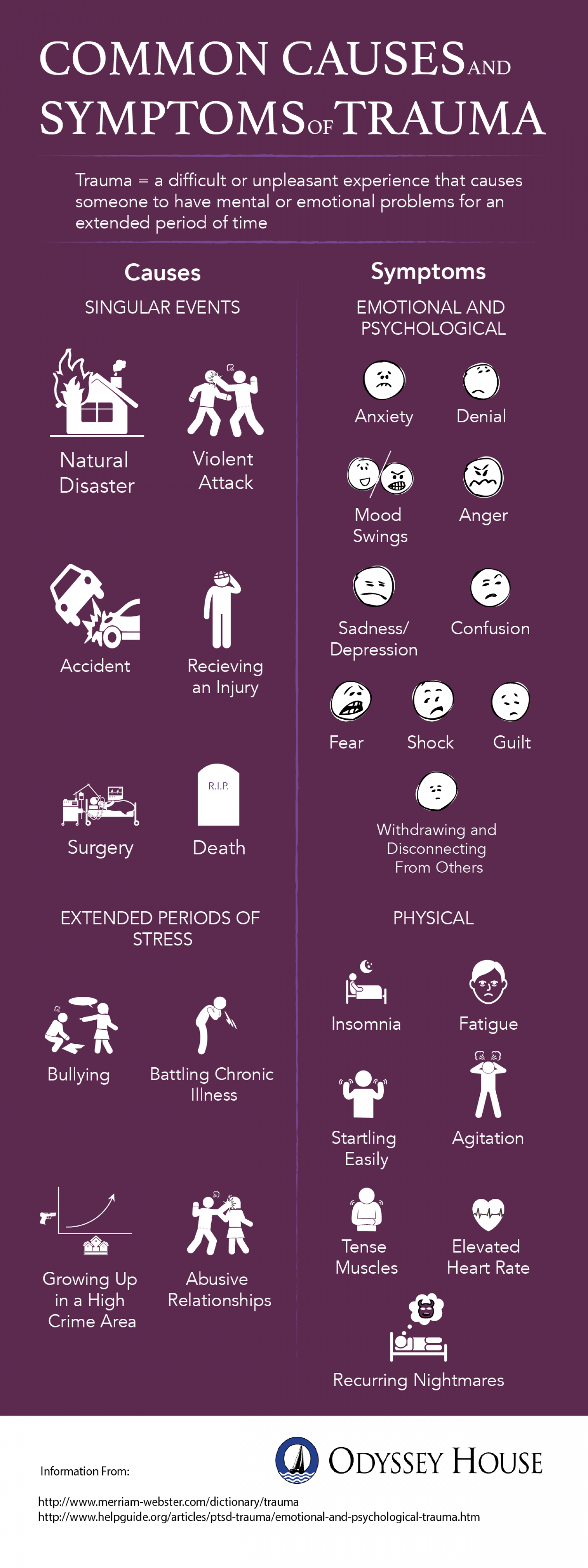 Common Causes and Symptoms of Trauma Infographic