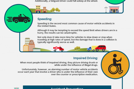 Common Causes of Car Accidents in Illinois and What Can Be Done to Prevent Them Infographic