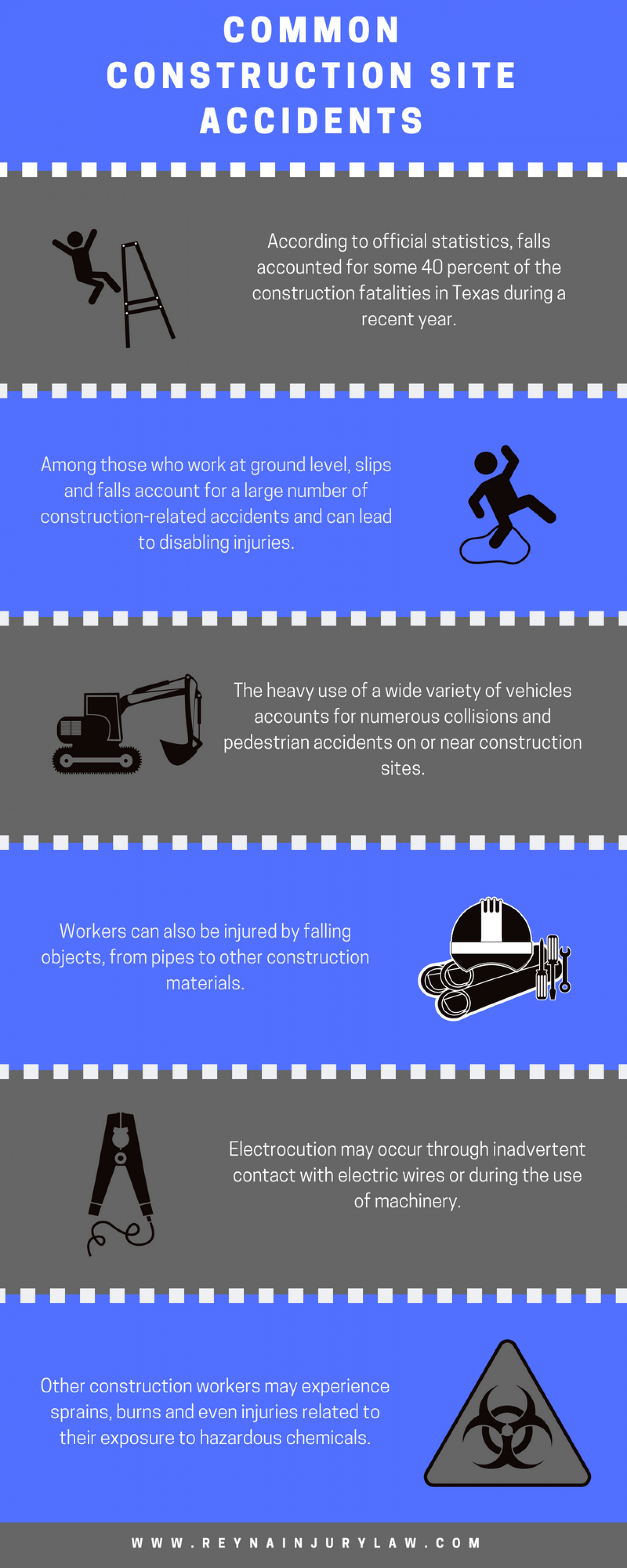 Common Construction Site Accidents Infographic