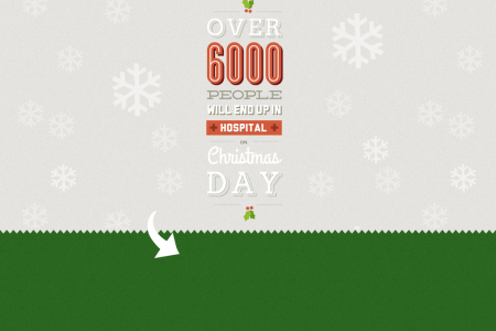 Common, Costly & Bizarre Christmas Injuries Infographic