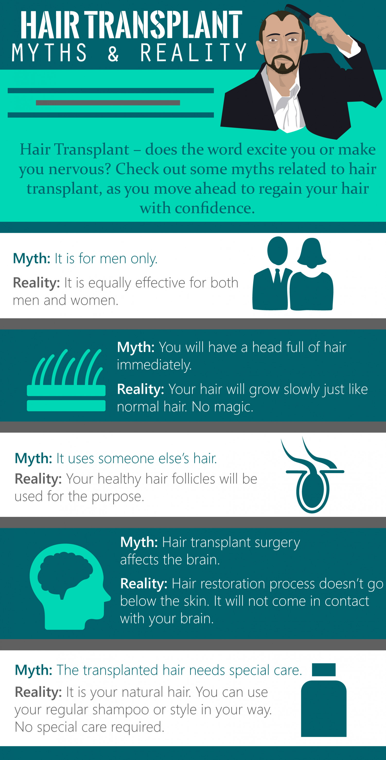 Common Hair Transplant Myths
