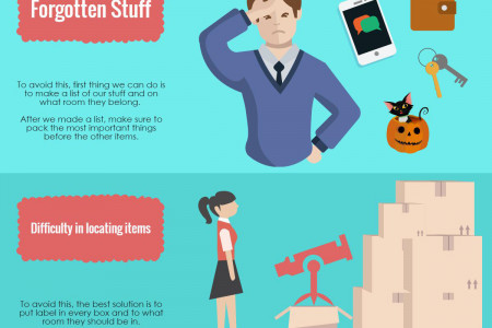 Common House Moving Mistakes Infographic
