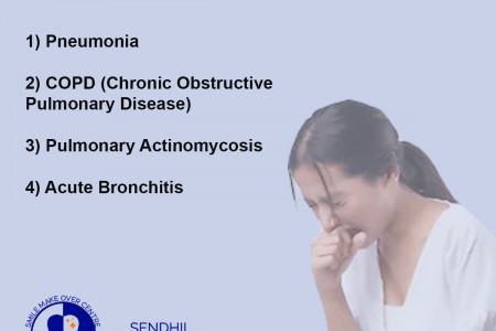 Common lung diseases caused by poor oral health Infographic