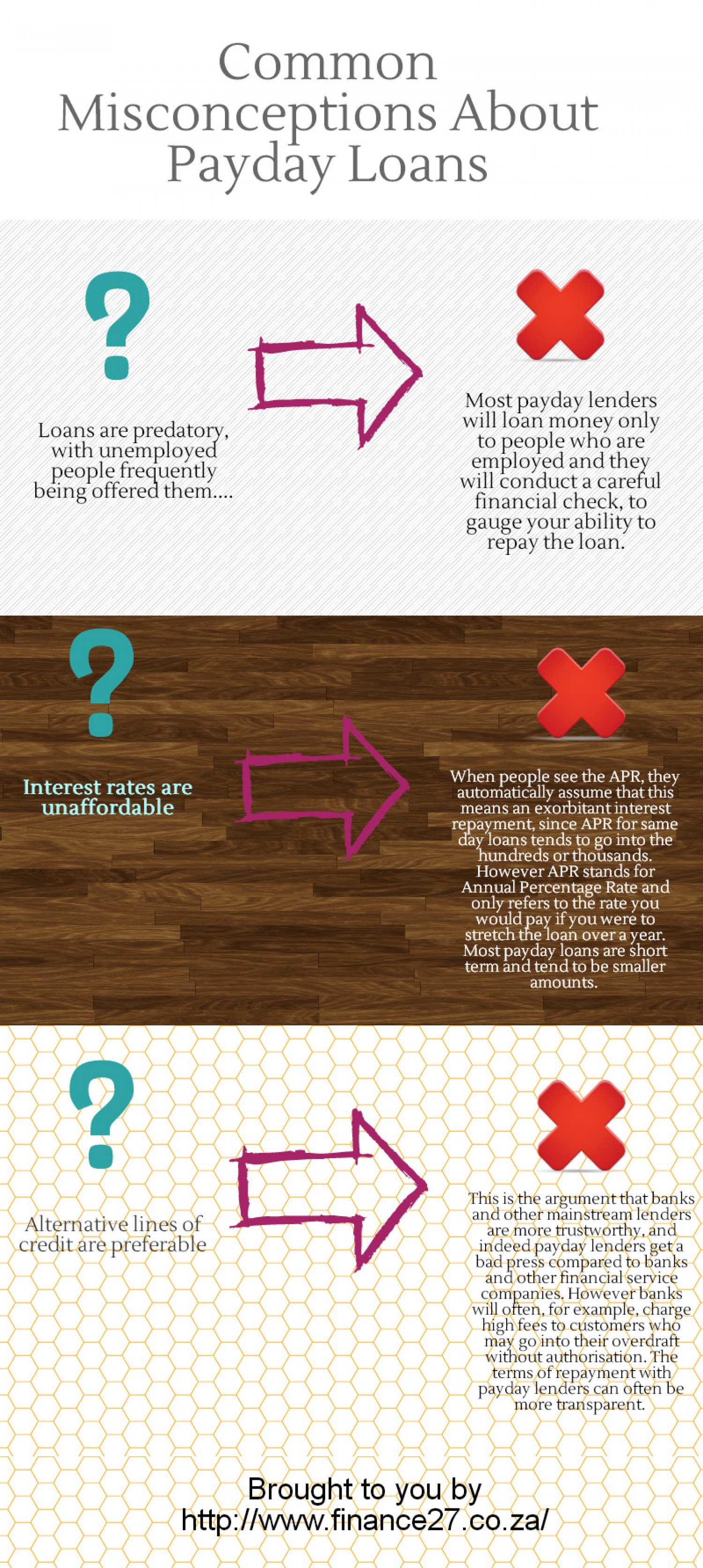 Common Misconceptions About Pay Day Loans Infographic