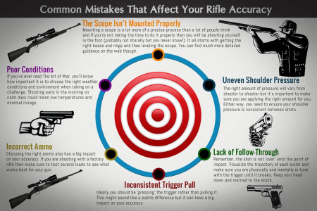 Common Mistakes That Affect Your Rifle Accuracy Infographic