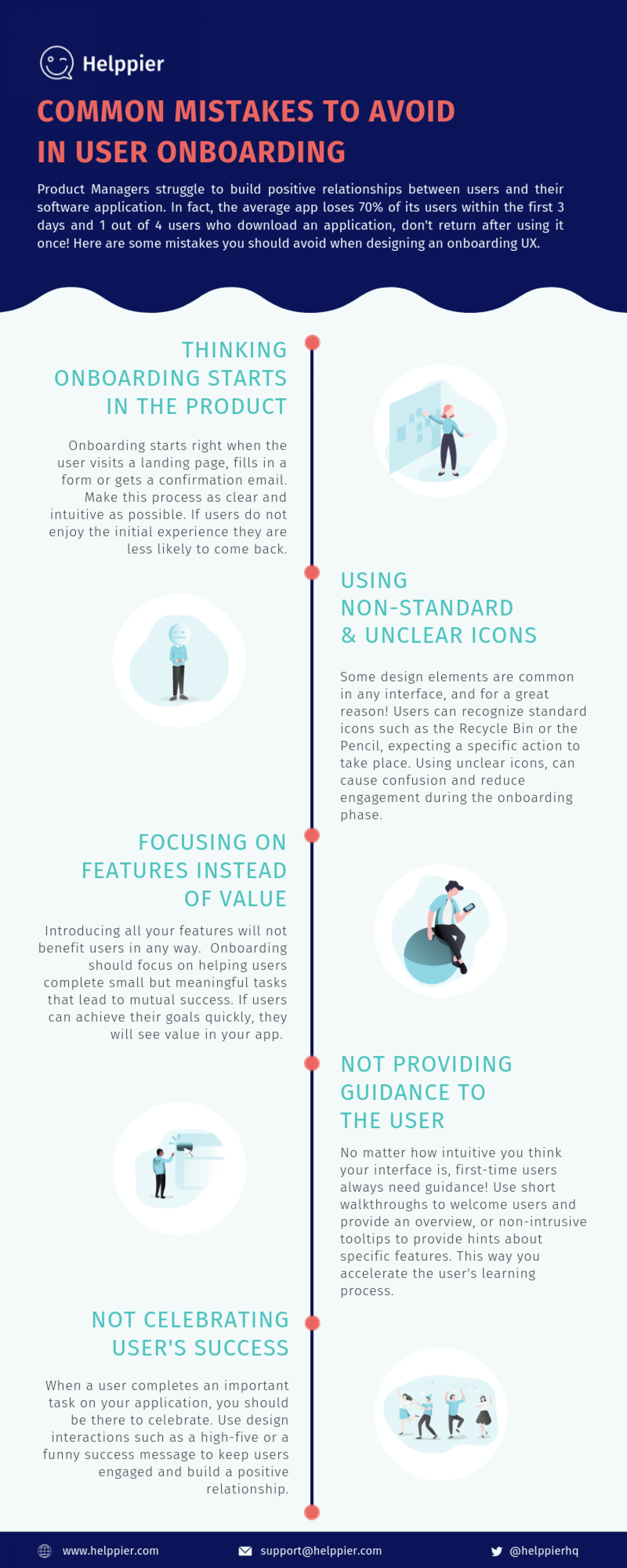 Common Mistakes to Avoid in User Onboarding Infographic