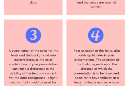 Common Mistakes You Do When Creating a PowerPoint Presentation Infographic
