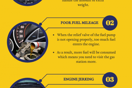 Common Problems Associated with the Failed Fuel Pump in Car Infographic