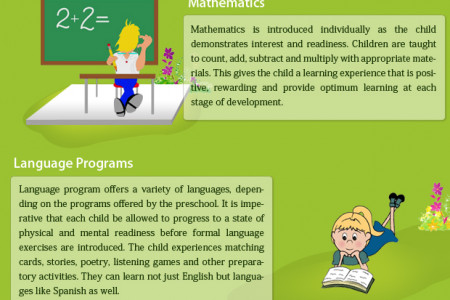 Common Programs Offered in Montessori Schools [Infographic]  Infographic
