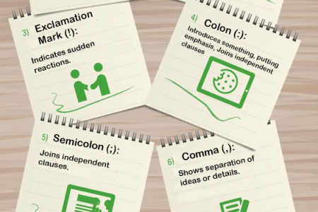 Common Punctuation marks!! Infographic