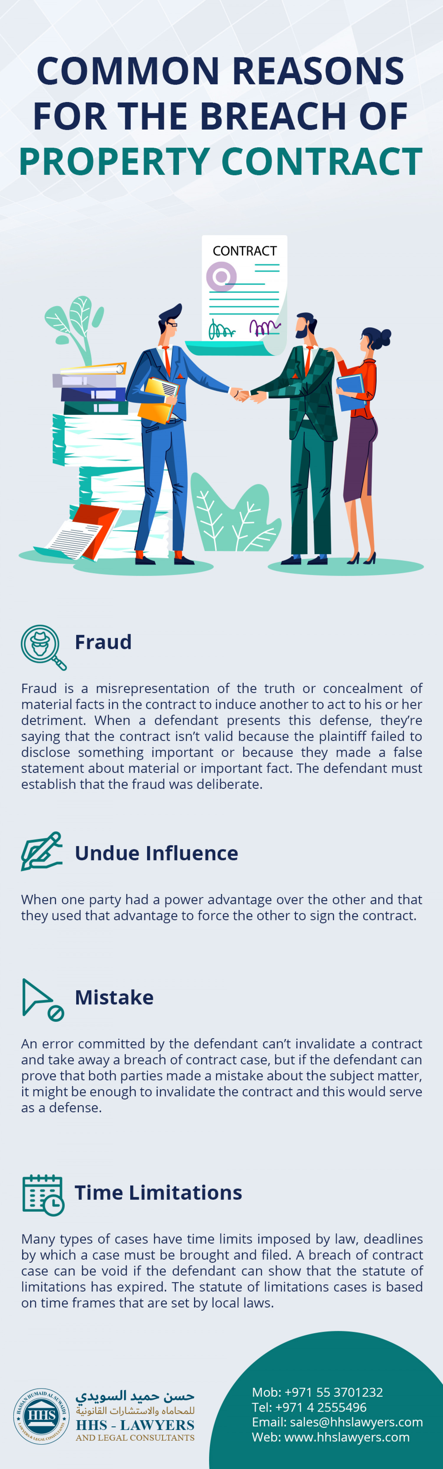 Common Reasons for the Breach of Property Contract Infographic