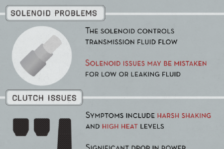 Common Reasons for Transmission Failure Infographic