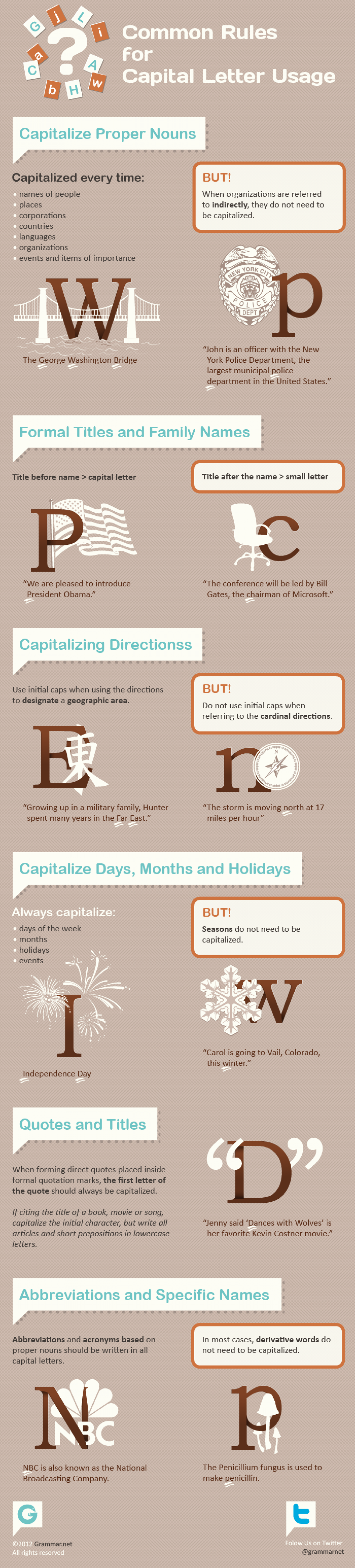Common Rules for Capital Letter Usage Infographic