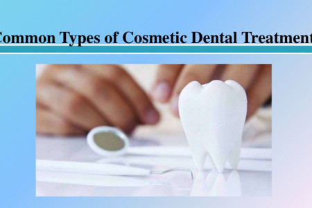 Common Types of Cosmetic Dental Treatments  Infographic