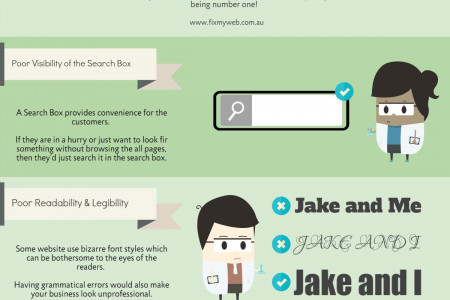 Common Web Design Mistakes Infographic