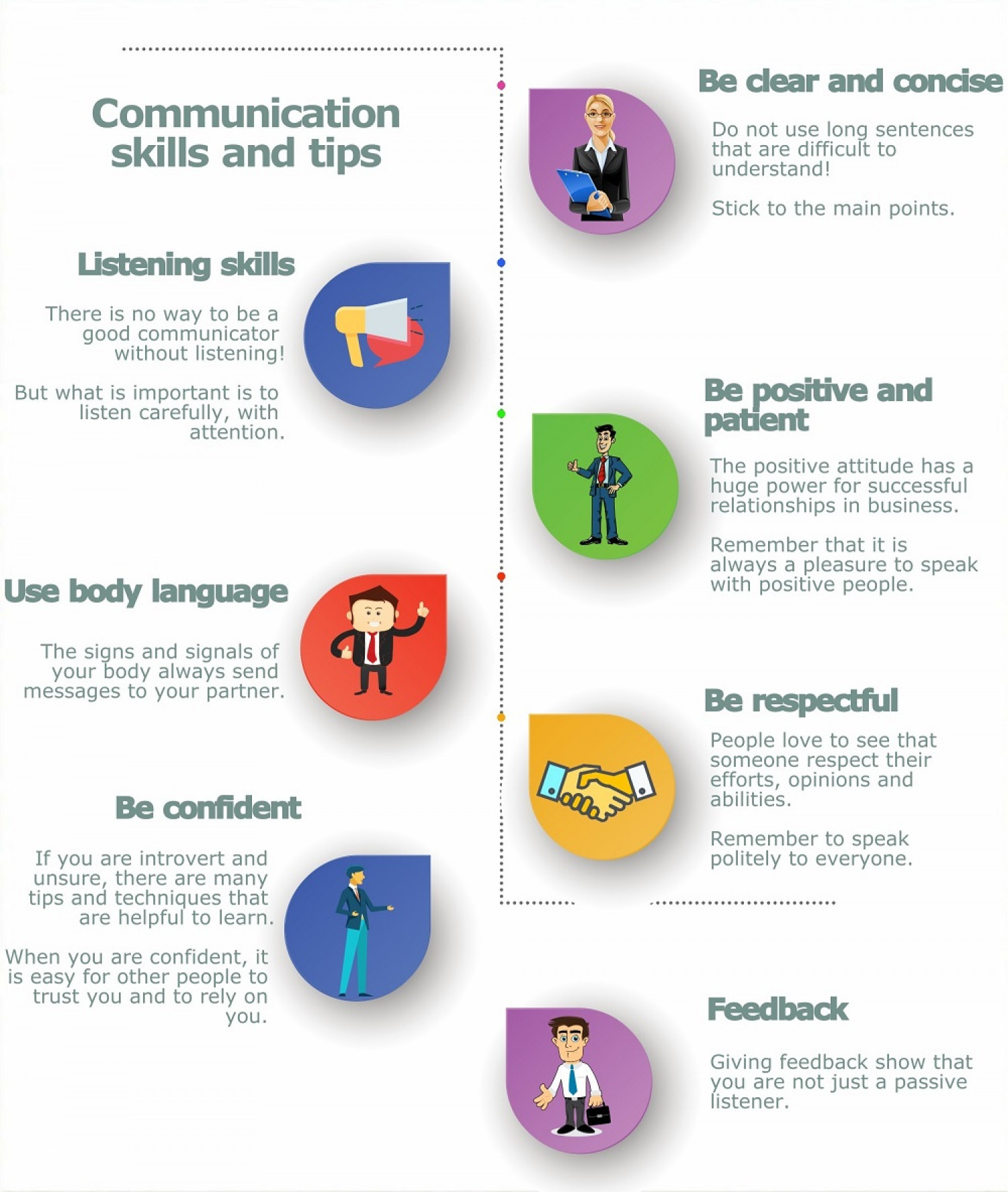 Communication Skills Infographic