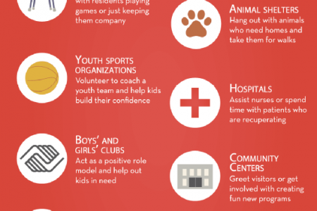 Community Involvement: A Win-Win for Everyone Infographic