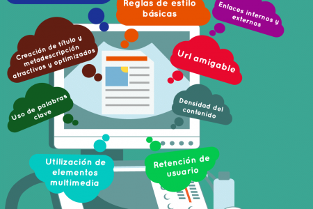 Como optimizar tu artículo para SEO en 9 pasos Infographic
