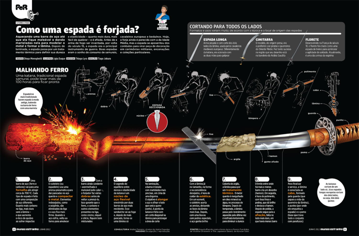 forging a sword. (how is a sword forged?) infographic forging t