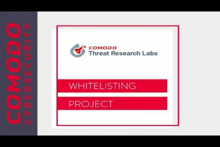 Comodo Threat Research Labs: Whitelisting Project Infographic