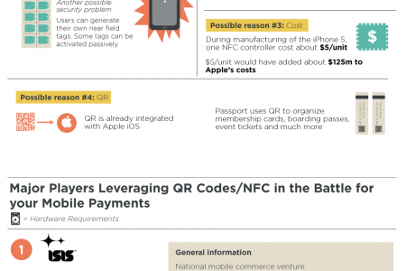 Comparing QR Codes vs NFC in the Battle for Your Mobile Wallet Infographic