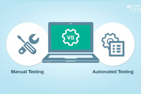 Comparison Between Manual Testing And Automation Testing Infographic
