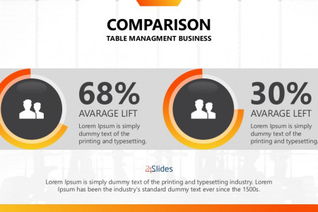 Comparison Management Templates | Free Download Infographic
