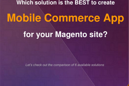 Comparison on 6 mobile commerce app builders for Magento Infographic