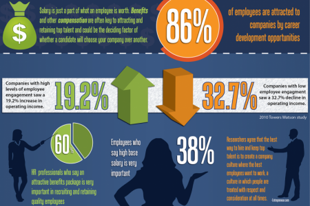 Competitive Talent Intelligence Infographic