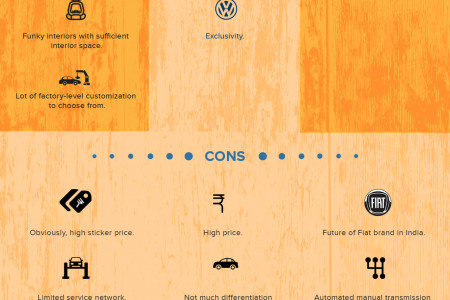 Competitor Volkswagen Polo GTI Infographic