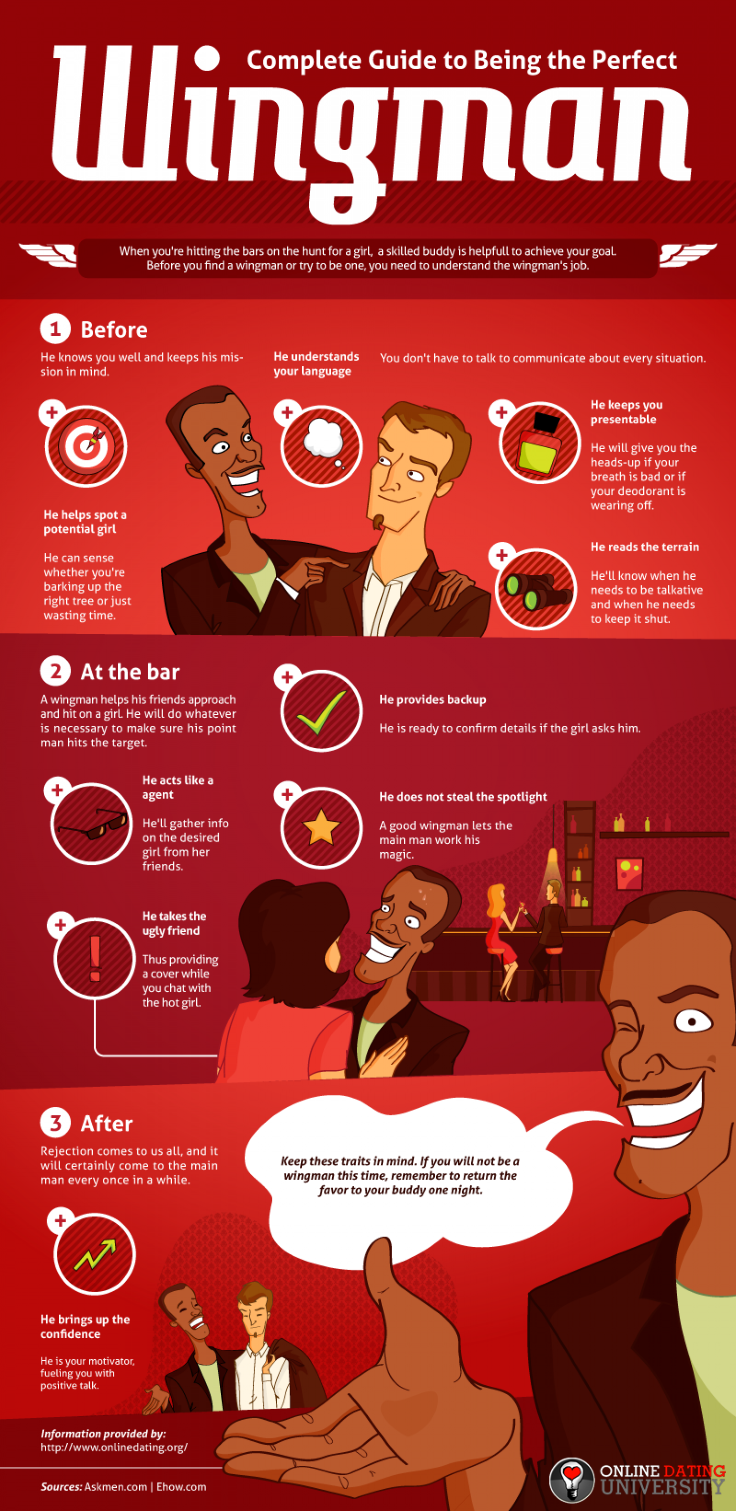 Complete Guide to Being a Wingman Infographic