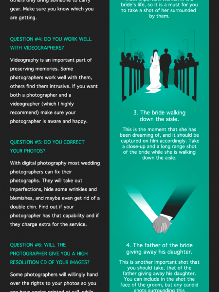Complete Guide to Choosing a Wedding Photographer Infographic