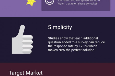 Complete Guide to NPS Surveys Infographic