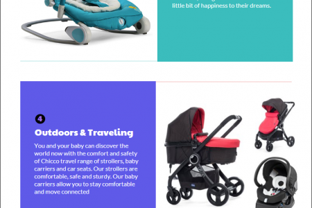 Complete Range of Baby Care Products Infographic