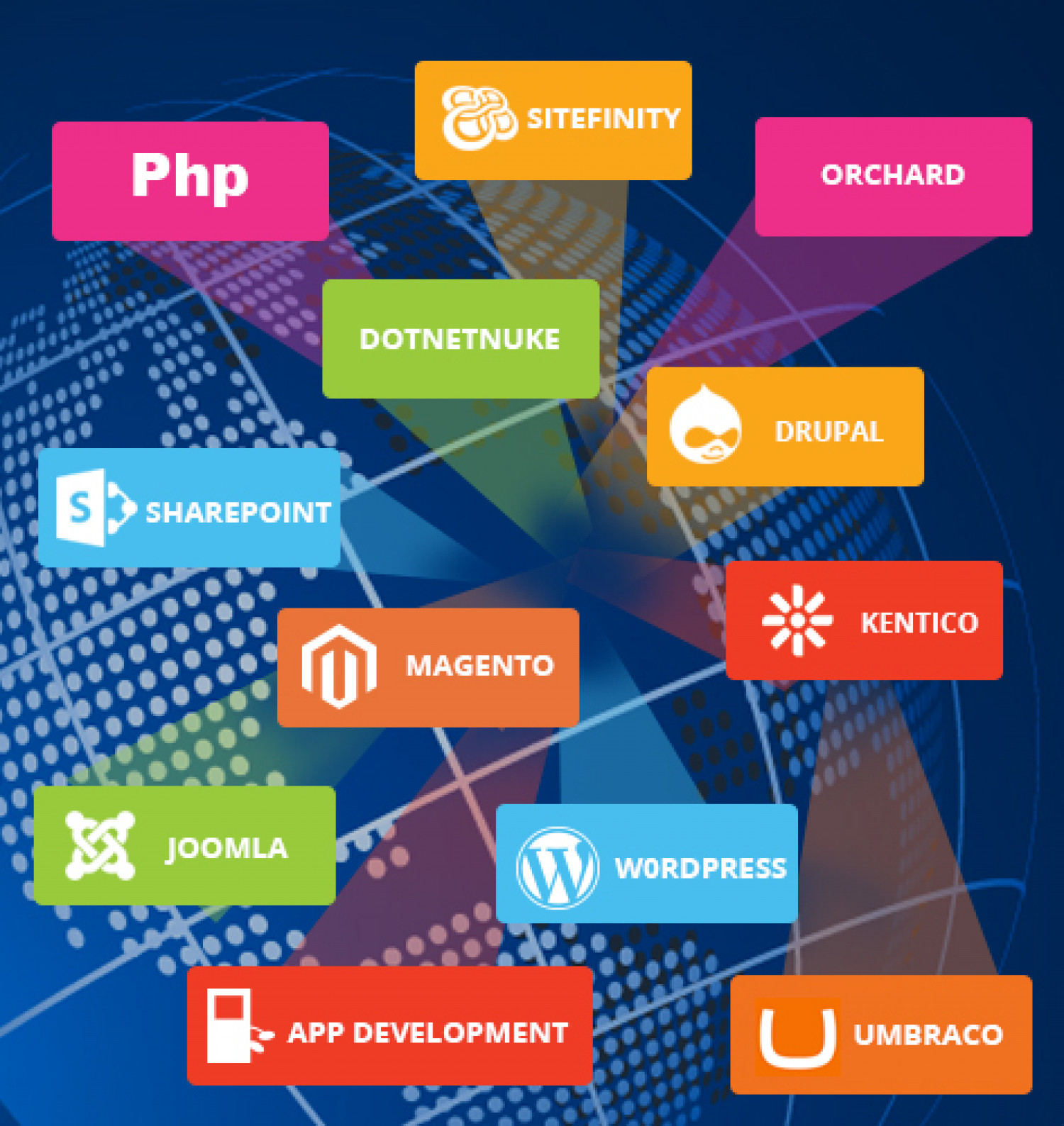 Complete Software Development Outsourcing Solutions Infographic
