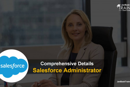 Comprehensive Details About Salesforce Administrator Infographic