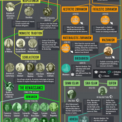 K to 12 Infographics  Department of Education