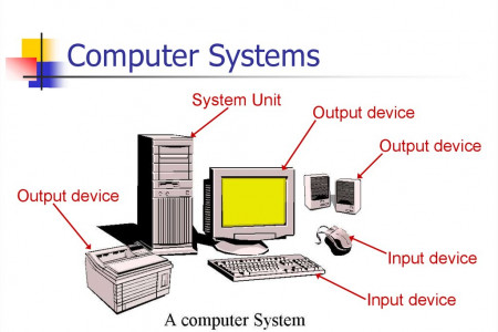 Computer Systems adelaide south Infographic