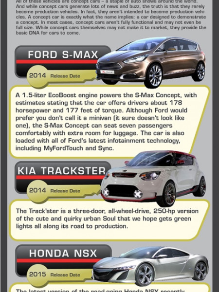 Concept Cars Infographic
