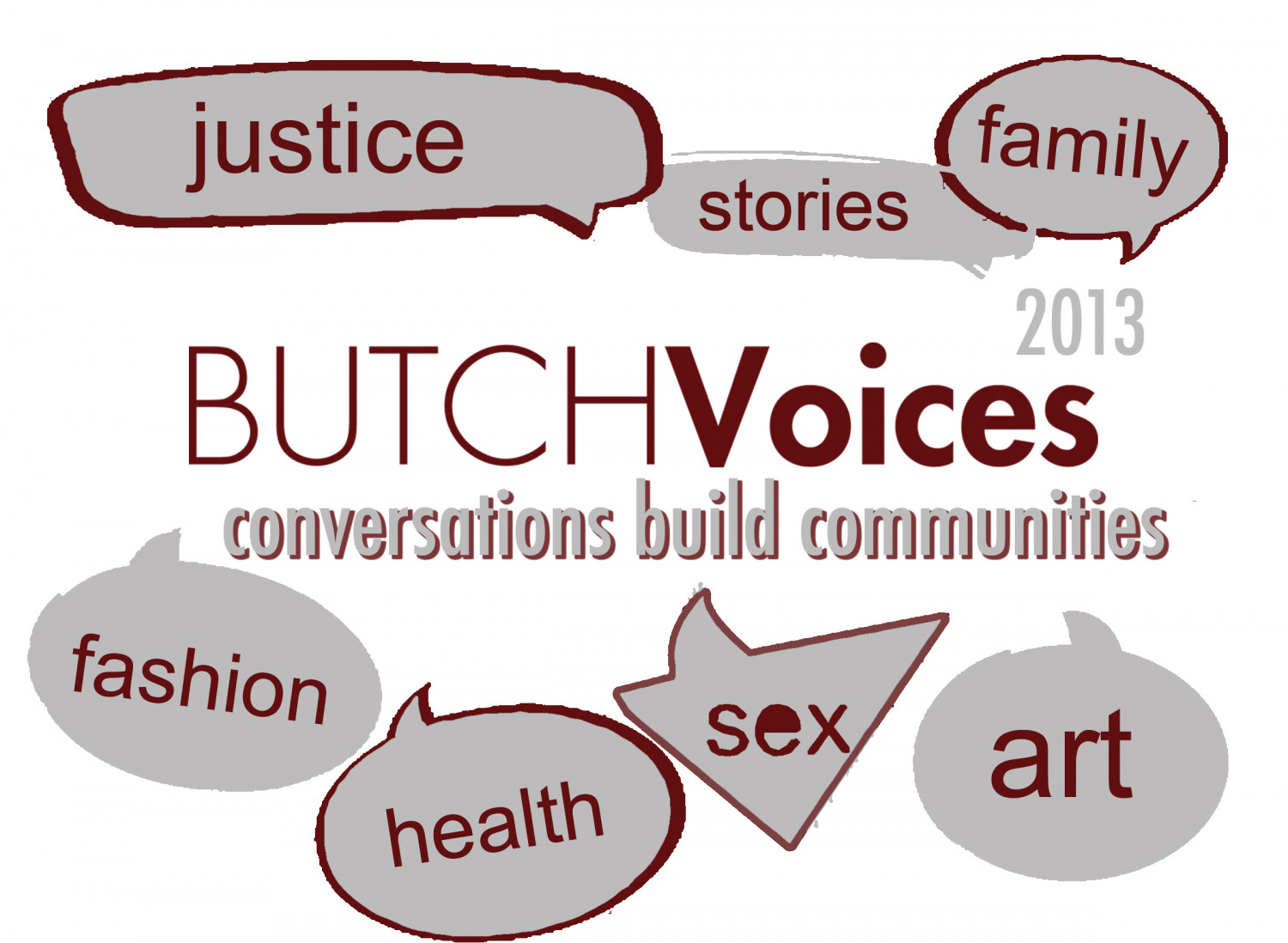 Concept Map for BUTCH Voices Infographic