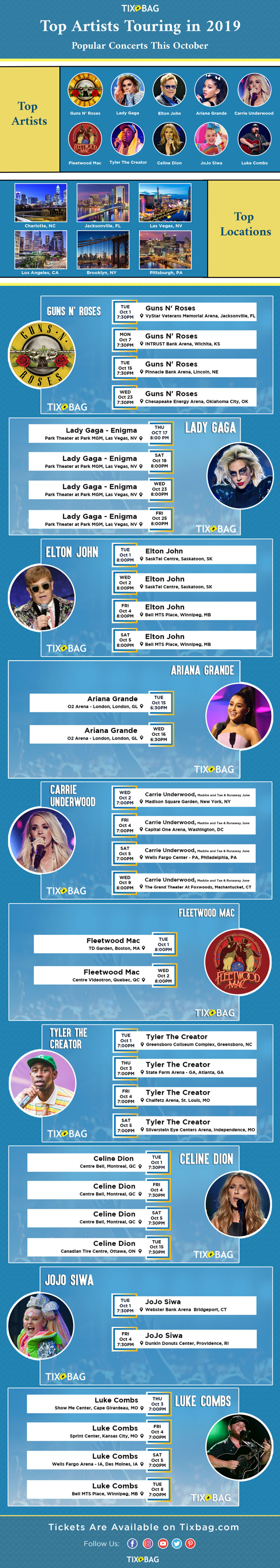 Concert Tours 2019 : Top Concert Artists Touring of October 2019 Infographic
