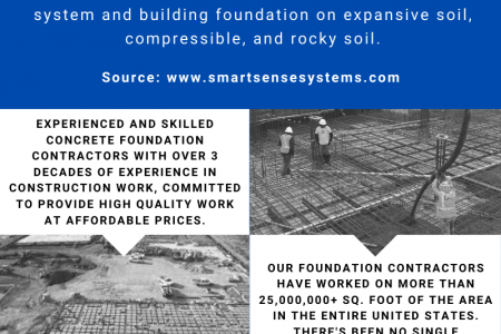 Concrete Foundation Contractors | A&C  Infographic