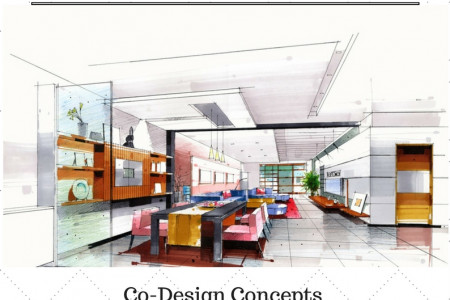 Confident With Wooden Street Interior Design Infographic