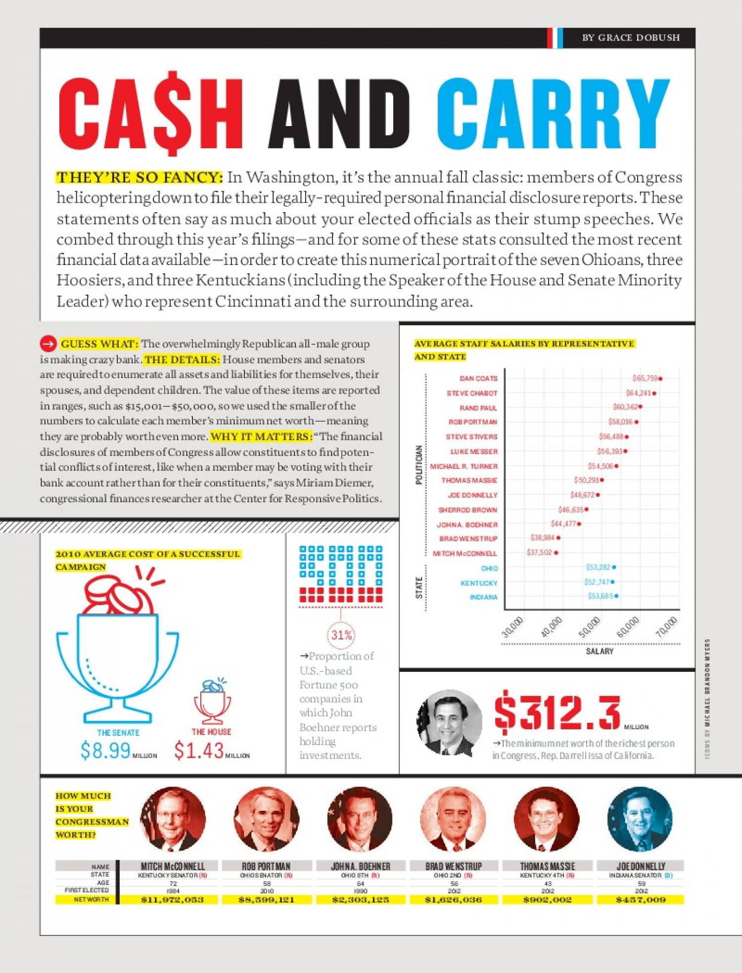 Cash and Carry Infographic