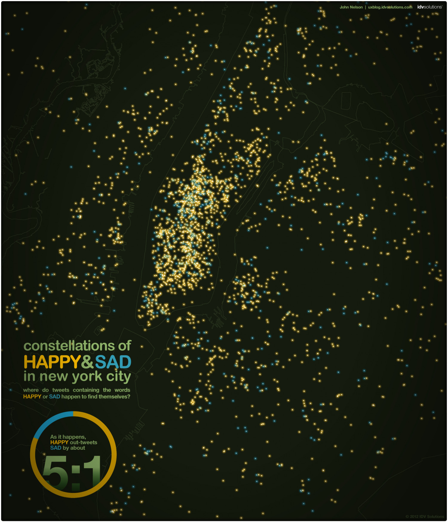 Constellations of Happy and Sad Infographic