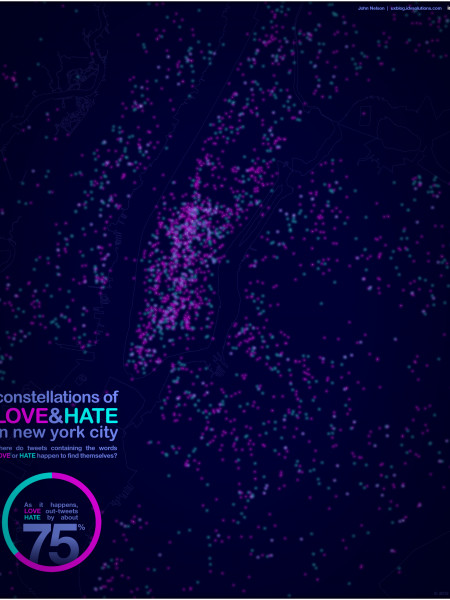 Constellations of Love and Hate Infographic