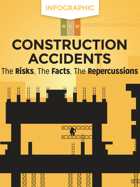 Construction Accidents: The Risks, the Facts, The Repercussions Infographic