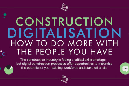 Construction Digitalisation: How to Do More with the People You Have Infographic