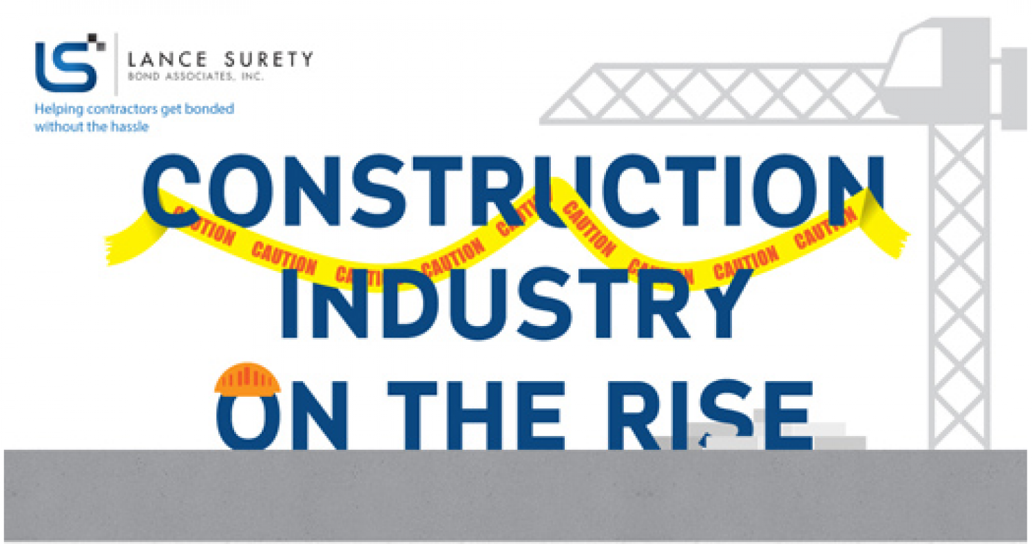 Construction Industry On The Rise Infographic
